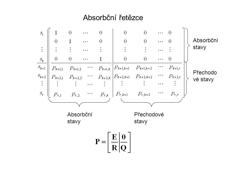 Absorbční řetězce Absorbční stavy Přechodové stavy Absorbční stavy