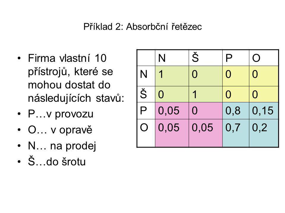 Příklad 2: Absorbční řetězec