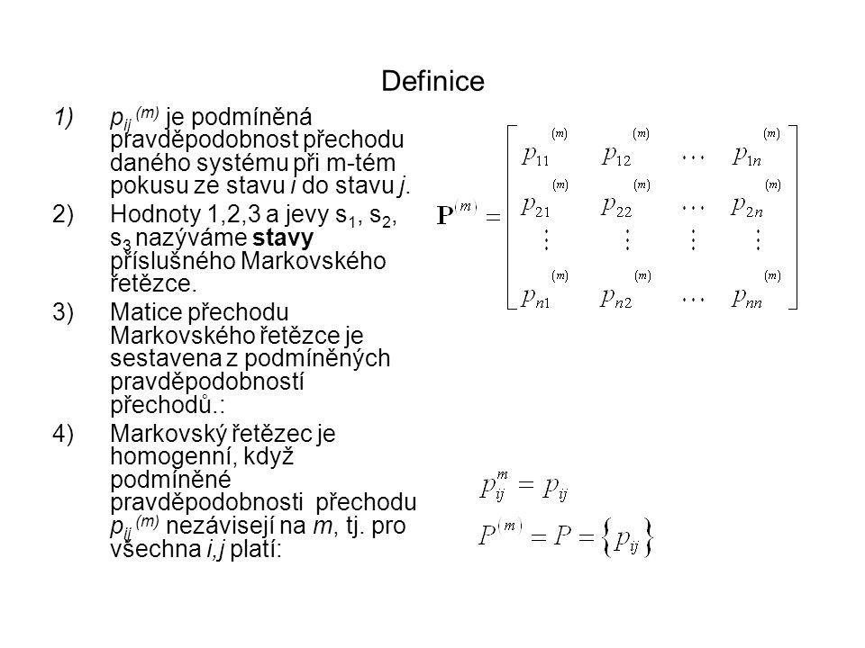 Definice pij (m) je podmíněná pravděpodobnost přechodu daného systému při m-tém pokusu ze stavu i do stavu j.