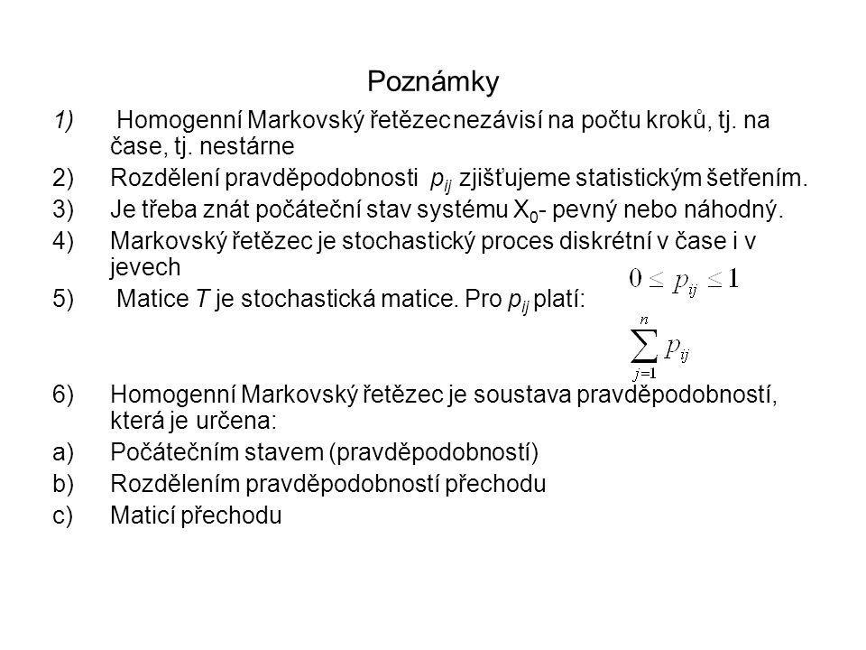 Poznámky Homogenní Markovský řetězec nezávisí na počtu kroků, tj. na čase, tj. nestárne.