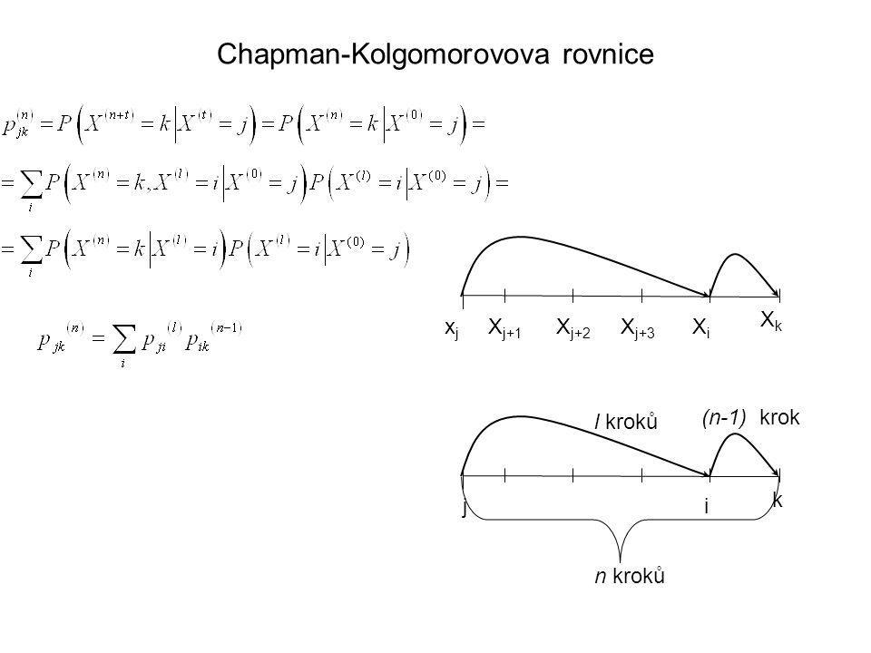 Chapman-Kolgomorovova rovnice