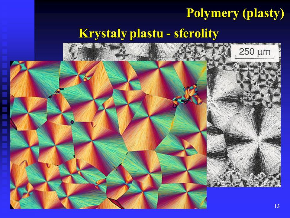 Krystaly plastu - sferolity