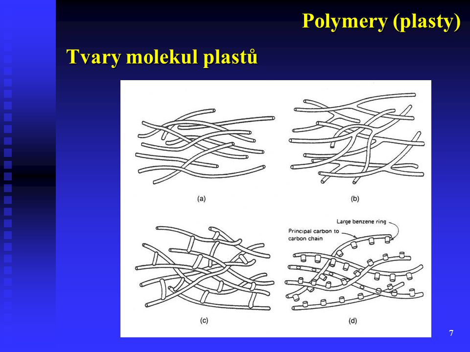 Polymery (plasty) Tvary molekul plastů