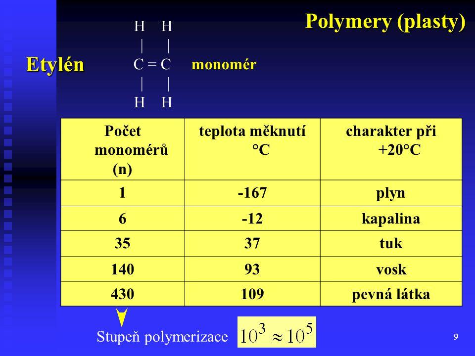 Polymery (plasty) Etylén H H   C = C monomér Počet monomérů (n)
