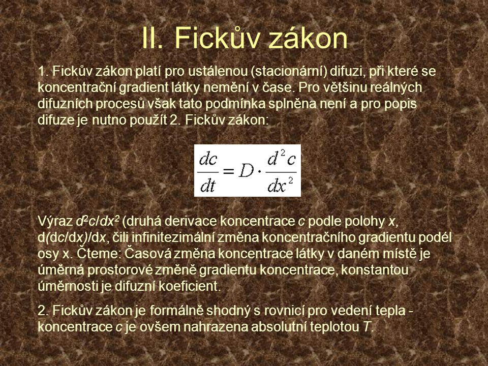 II. Fickův zákon