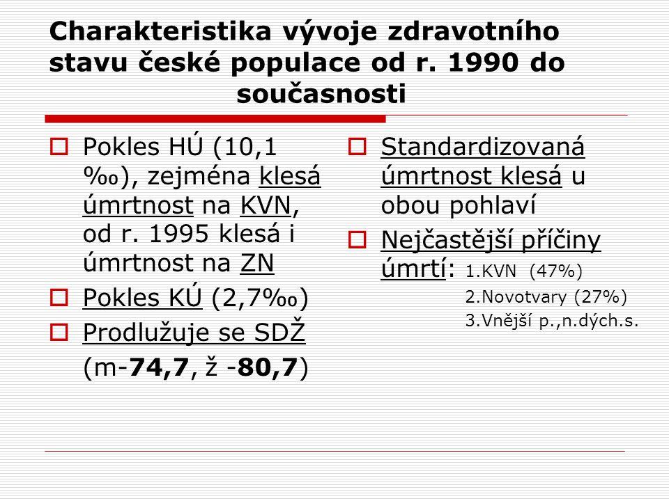 Charakteristika vývoje zdravotního stavu české populace od r