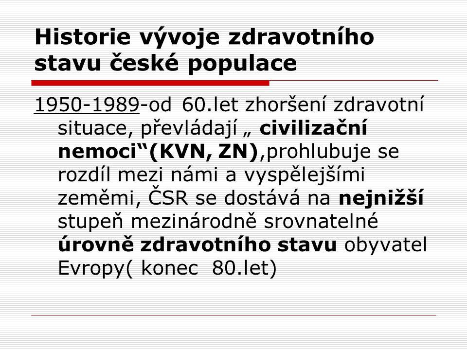 Historie vývoje zdravotního stavu české populace