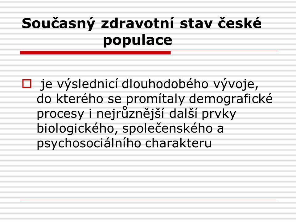 Současný zdravotní stav české populace