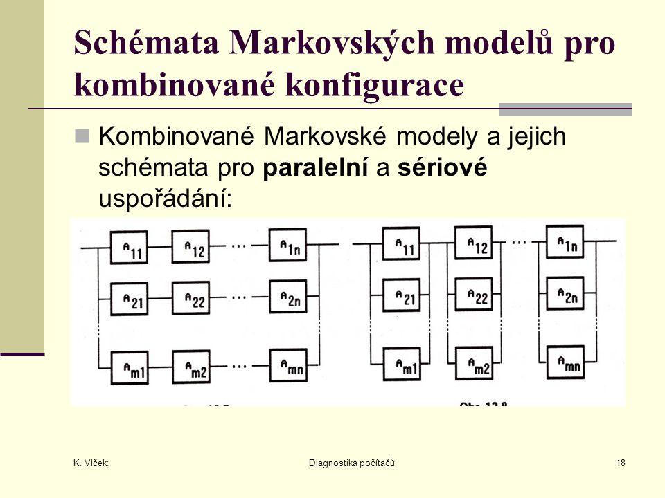 Schémata Markovských modelů pro kombinované konfigurace
