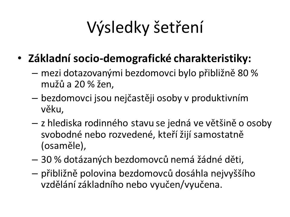 Výsledky šetření Základní socio-demografické charakteristiky: