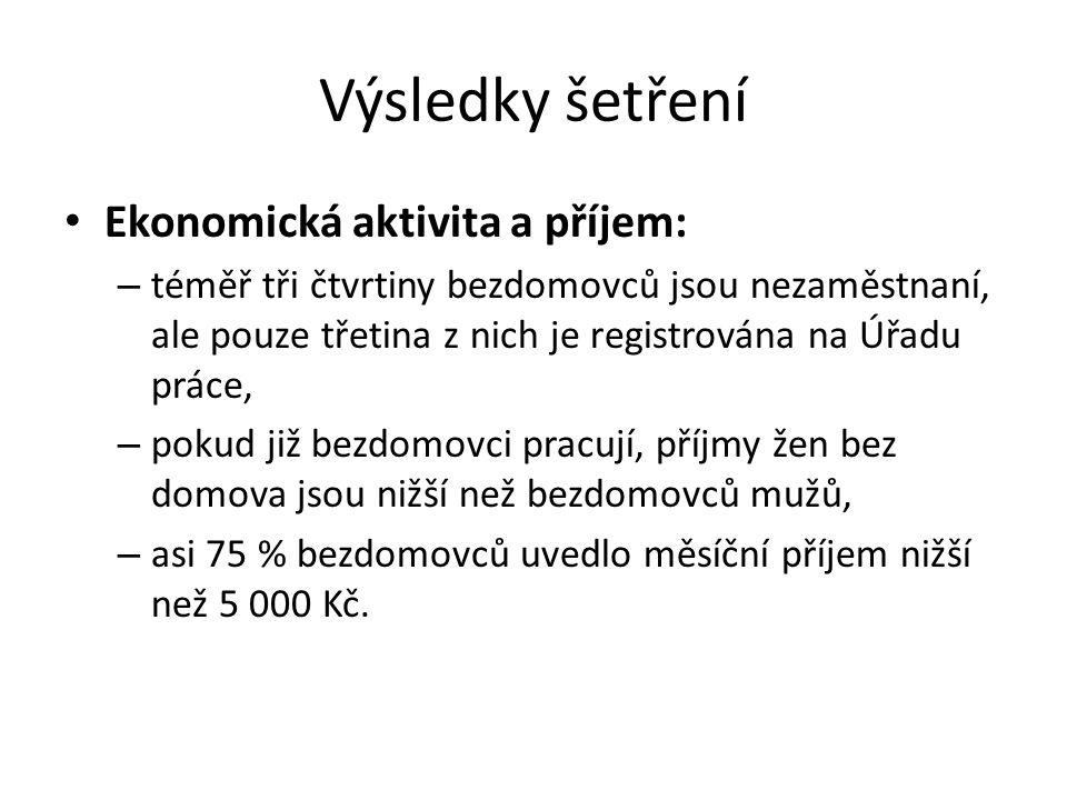 Výsledky šetření Ekonomická aktivita a příjem: