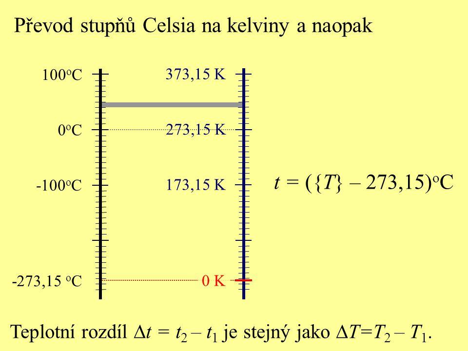Převod stupňů Celsia na kelviny a naopak