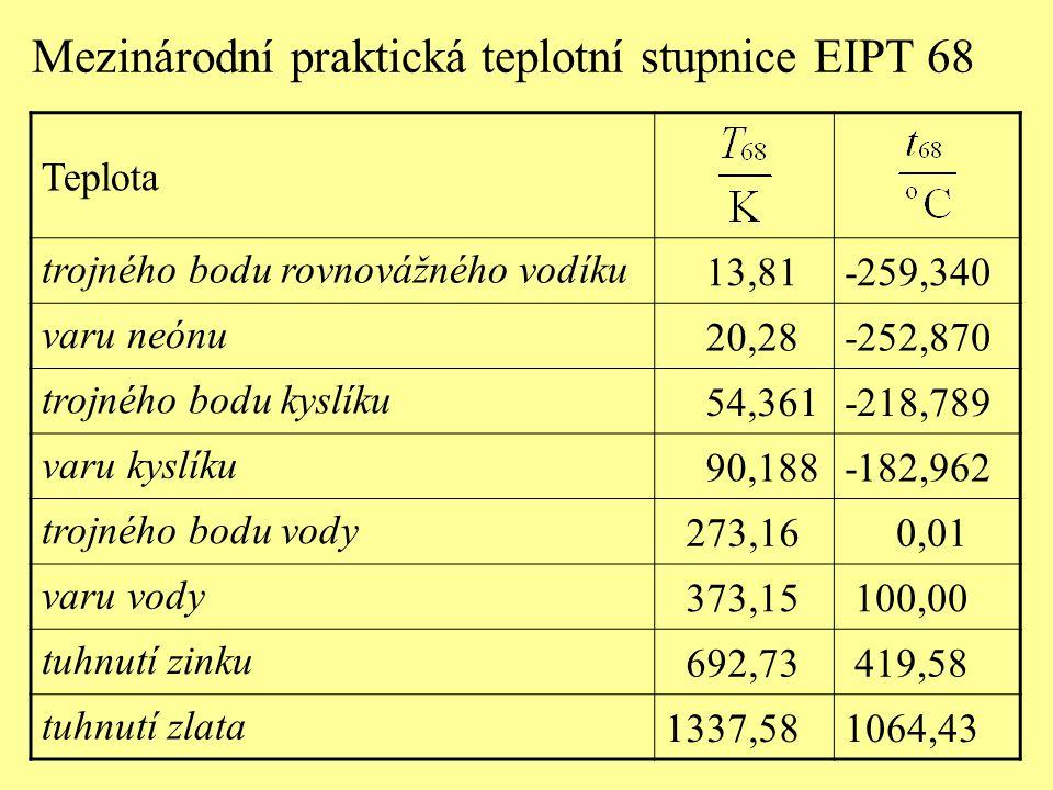 Mezinárodní praktická teplotní stupnice EIPT 68