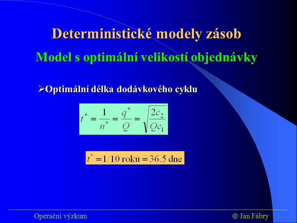 Deterministické modely zásob Model s optimální velikostí objednávky