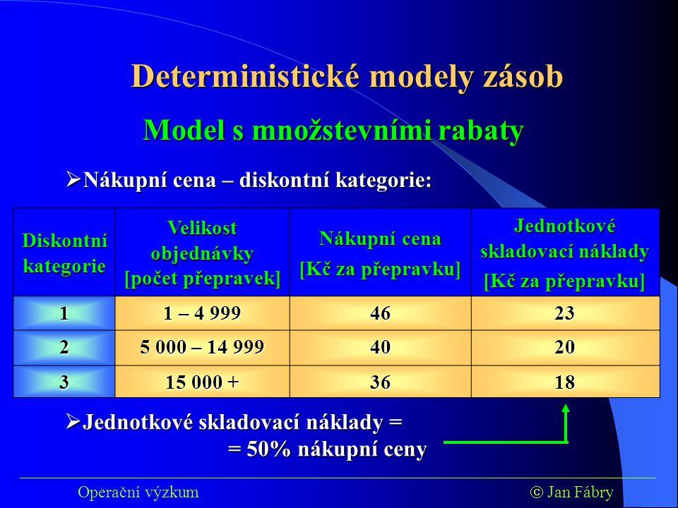 Deterministické modely zásob