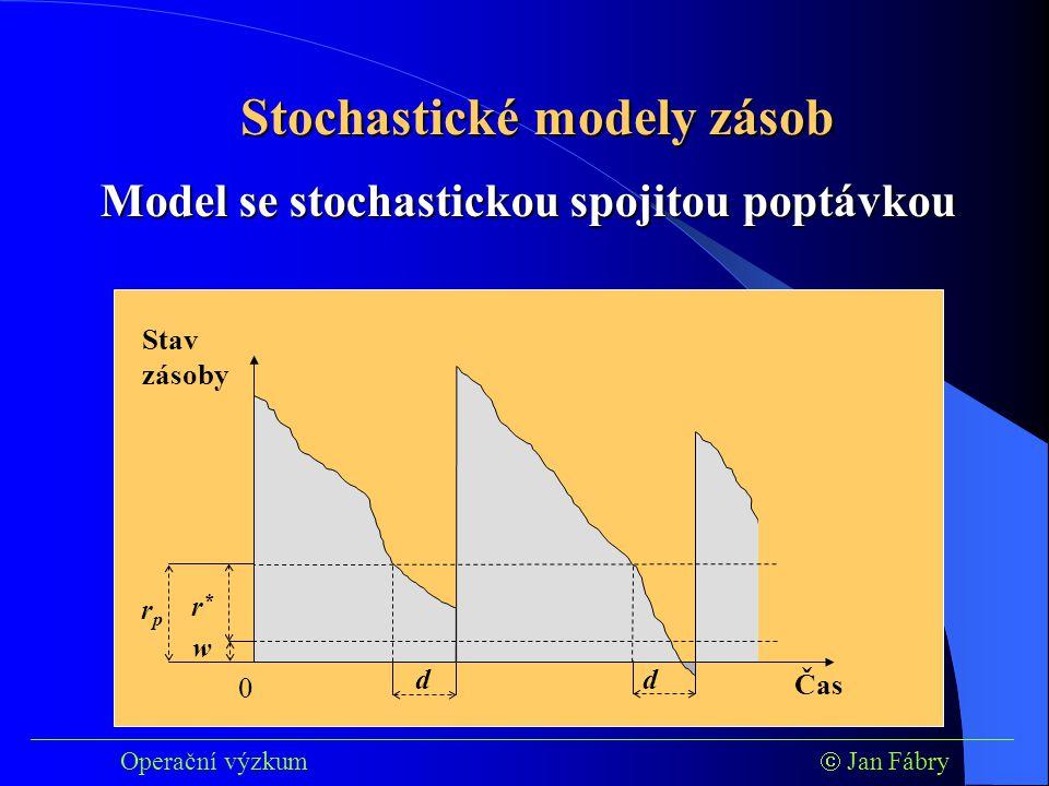 Stochastické modely zásob Model se stochastickou spojitou poptávkou
