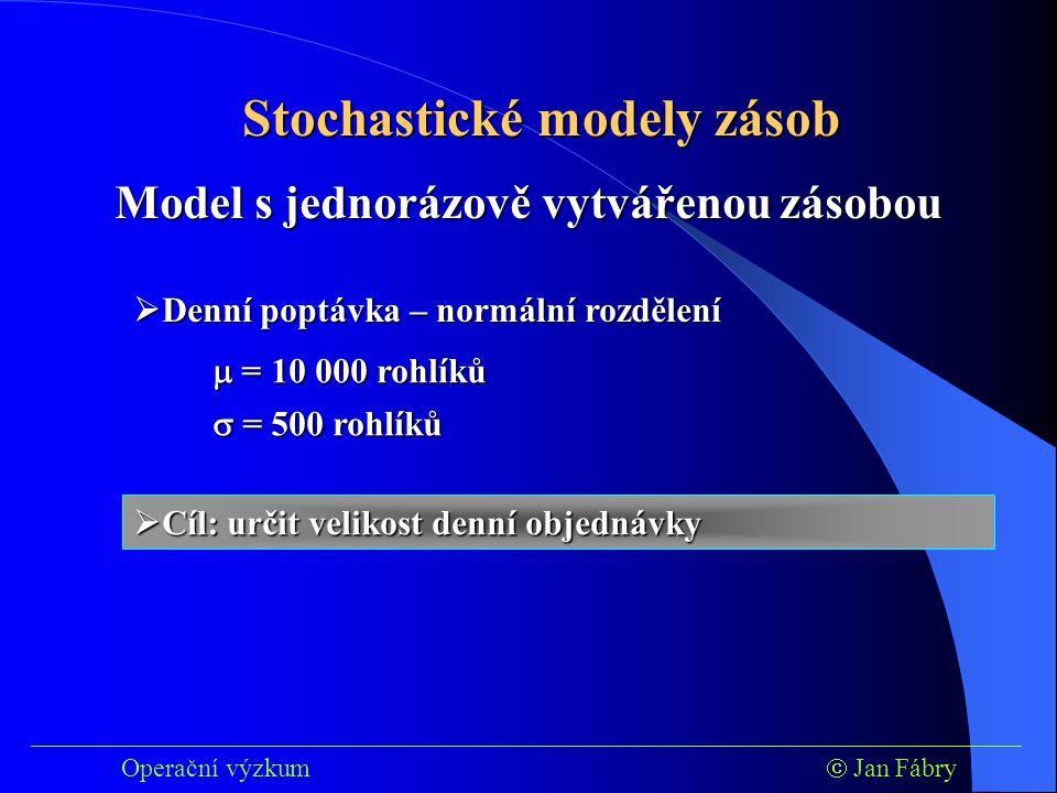 Stochastické modely zásob Model s jednorázově vytvářenou zásobou