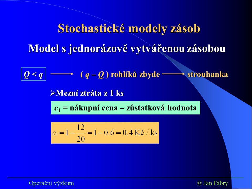 Stochastické modely zásob