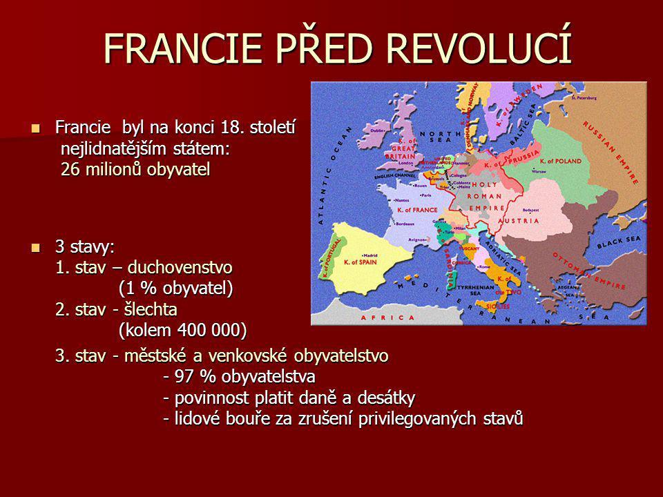 FRANCIE PŘED REVOLUCÍ Francie byl na konci 18. století nejlidnatějším státem: 26 milionů obyvatel.