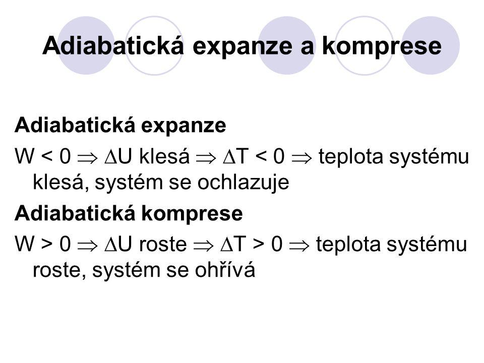 Adiabatická expanze a komprese