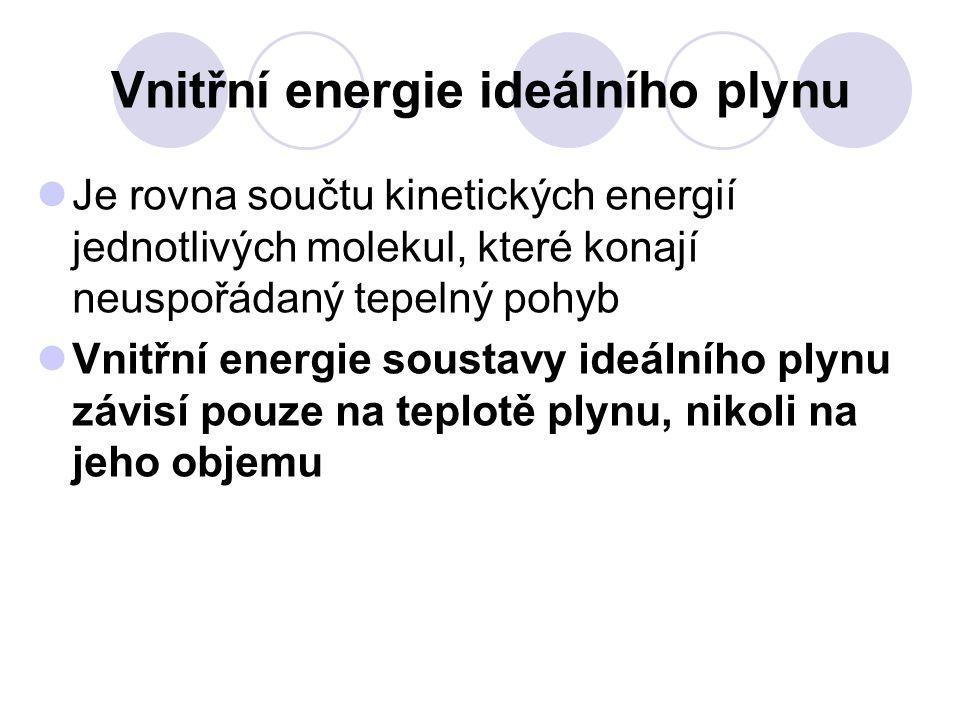 Vnitřní energie ideálního plynu