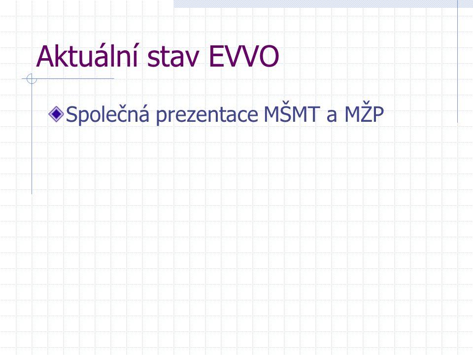 Aktuální stav EVVO Společná prezentace MŠMT a MŽP