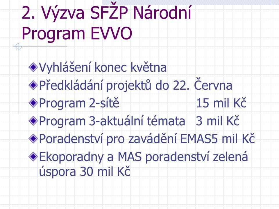 2. Výzva SFŽP Národní Program EVVO