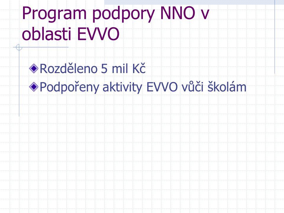 Program podpory NNO v oblasti EVVO