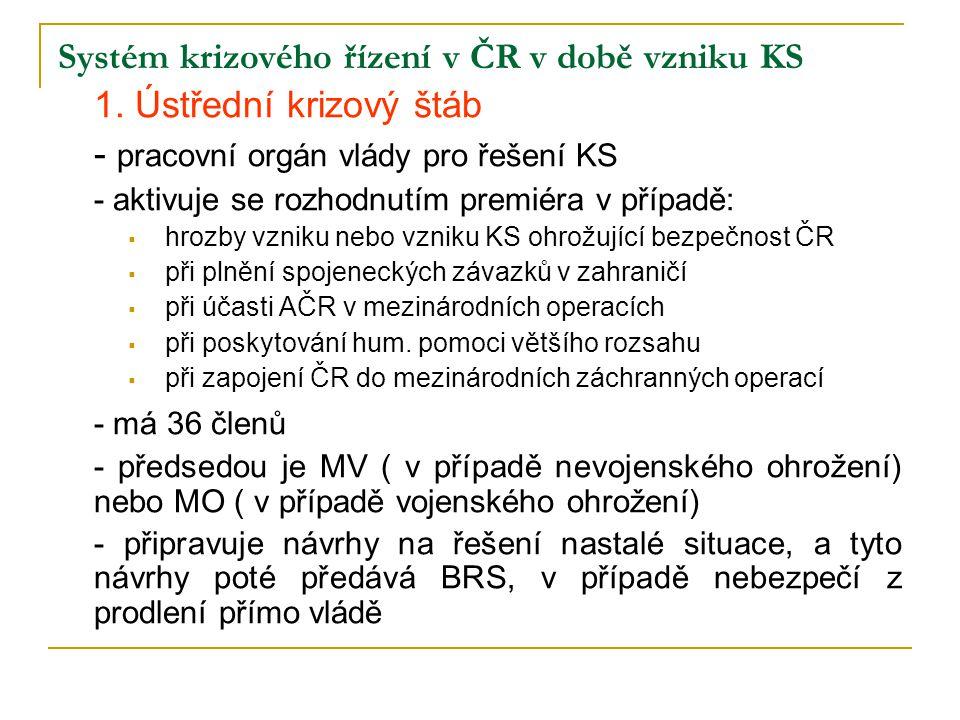 Systém krizového řízení v ČR v době vzniku KS