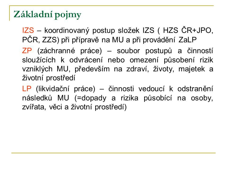 Základní pojmy IZS – koordinovaný postup složek IZS ( HZS ČR+JPO, PČR, ZZS) při přípravě na MU a při provádění ZaLP.