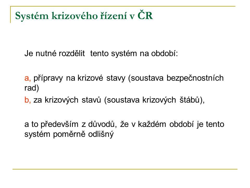Systém krizového řízení v ČR