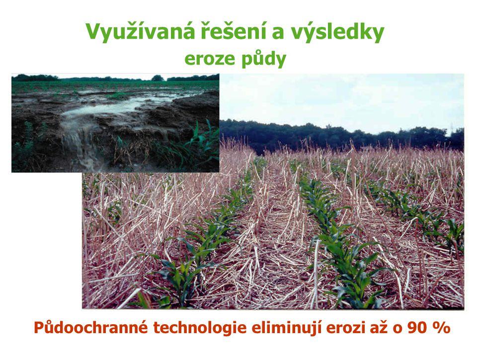 Využívaná řešení a výsledky eroze půdy