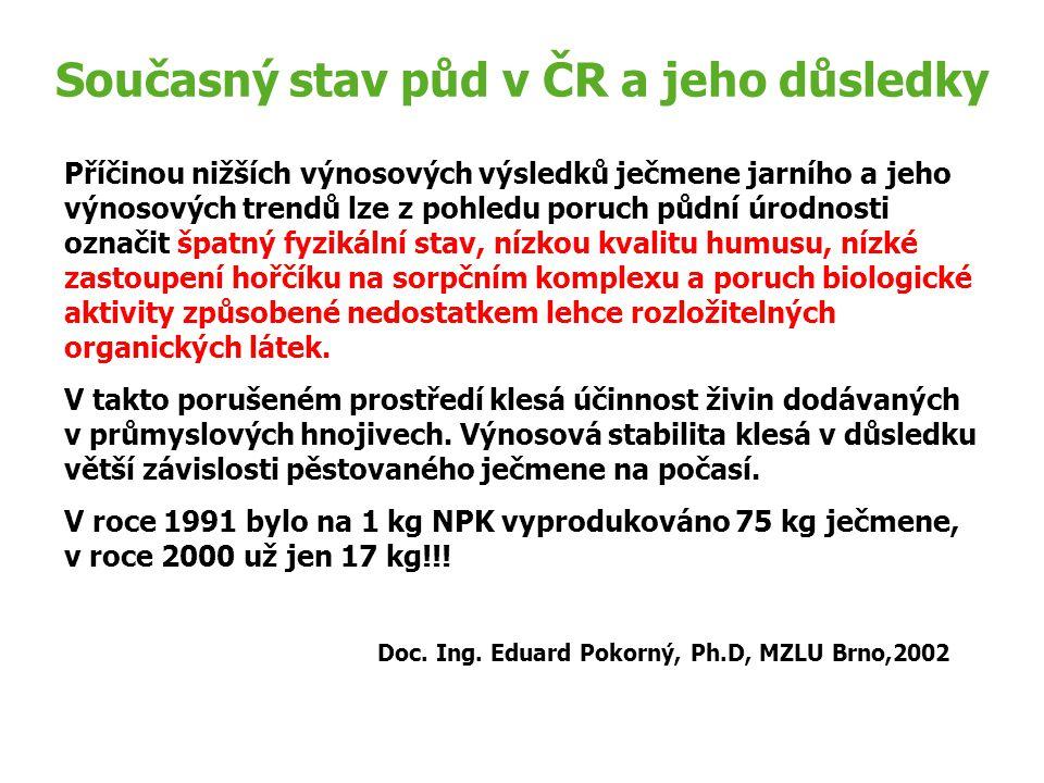 Současný stav půd v ČR a jeho důsledky