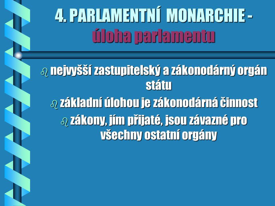 4. PARLAMENTNÍ MONARCHIE - úloha parlamentu