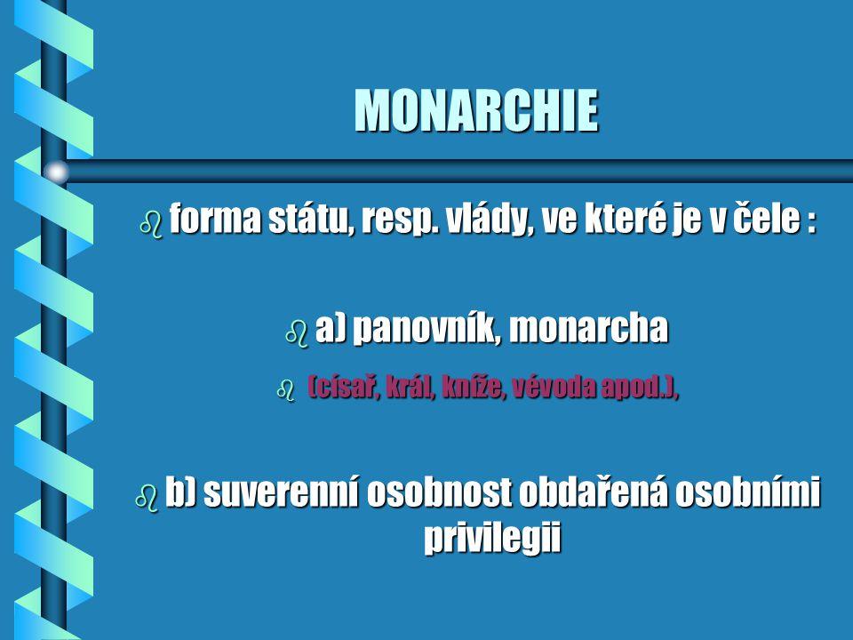 MONARCHIE forma státu, resp. vlády, ve které je v čele :