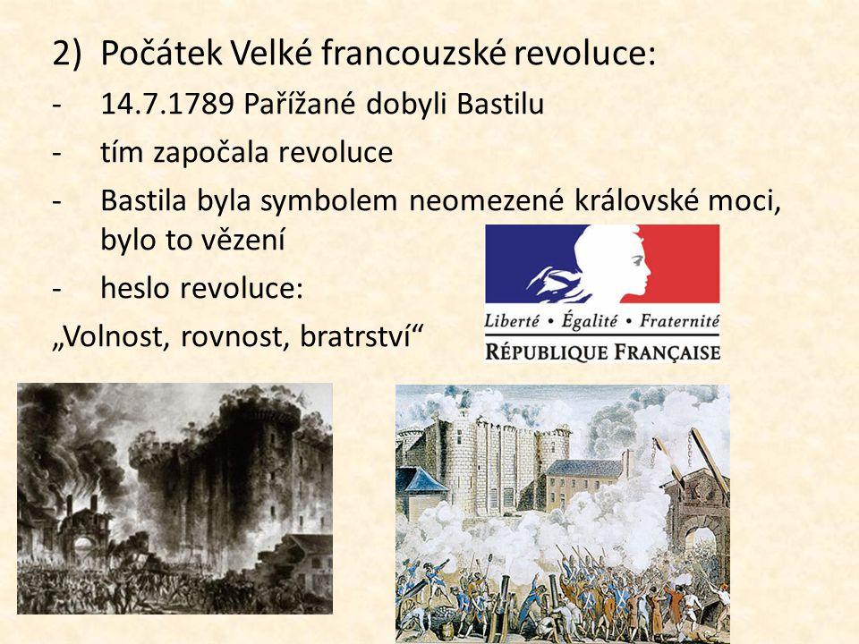 Počátek Velké francouzské revoluce: