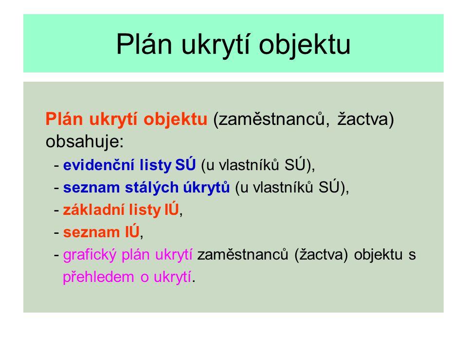 Plán ukrytí objektu Plán ukrytí objektu (zaměstnanců, žactva) obsahuje: - evidenční listy SÚ (u vlastníků SÚ),