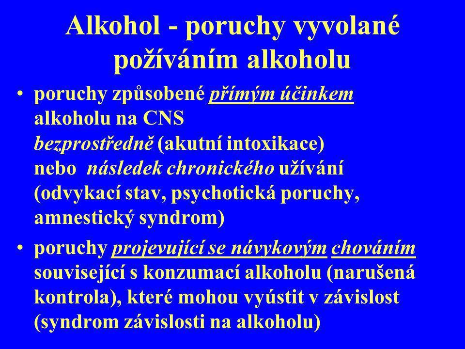Alkohol - poruchy vyvolané požíváním alkoholu