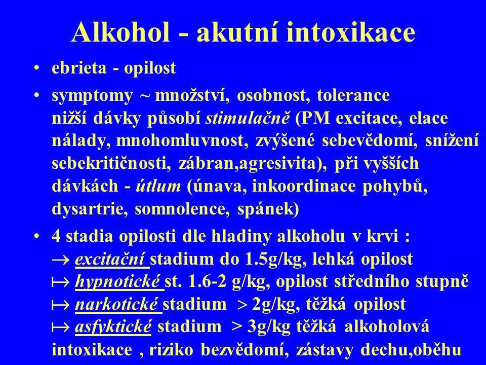Alkohol - akutní intoxikace