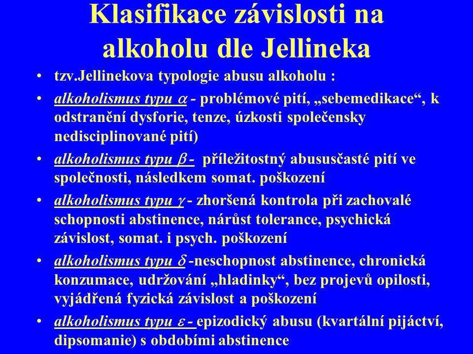 Klasifikace závislosti na alkoholu dle Jellineka