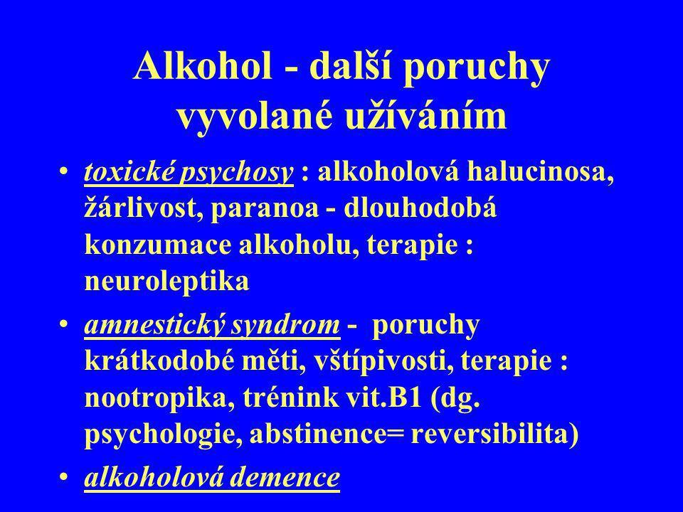 Alkohol - další poruchy vyvolané užíváním