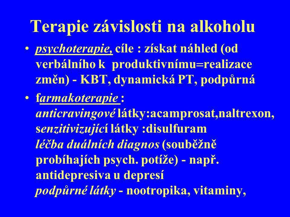 Terapie závislosti na alkoholu