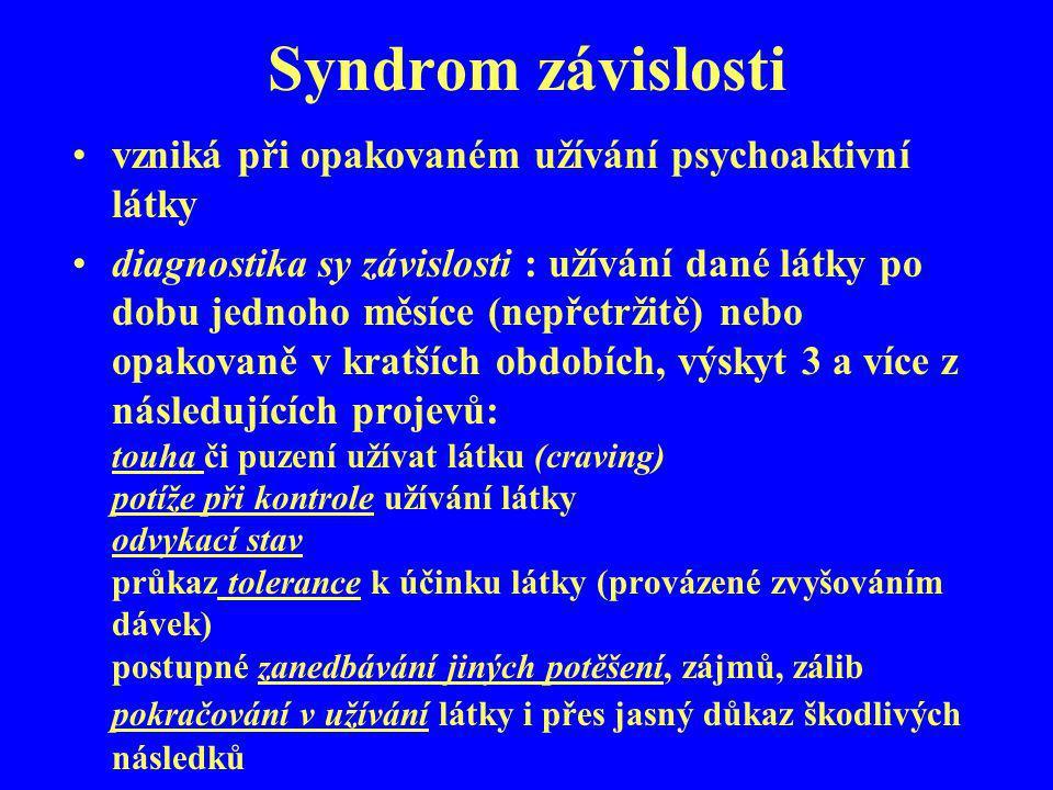 Syndrom závislosti vzniká při opakovaném užívání psychoaktivní látky