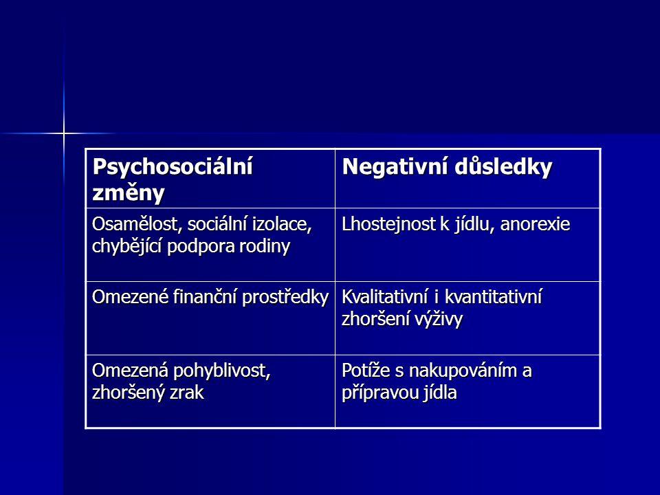 Psychosociální změny Negativní důsledky
