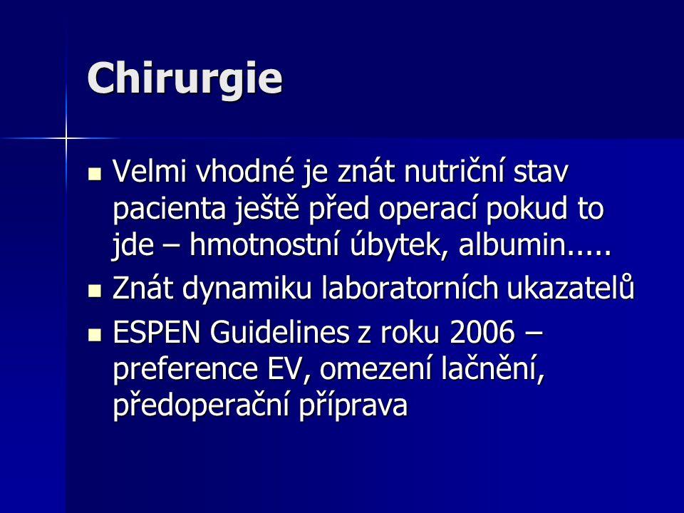 Chirurgie Velmi vhodné je znát nutriční stav pacienta ještě před operací pokud to jde – hmotnostní úbytek, albumin.....