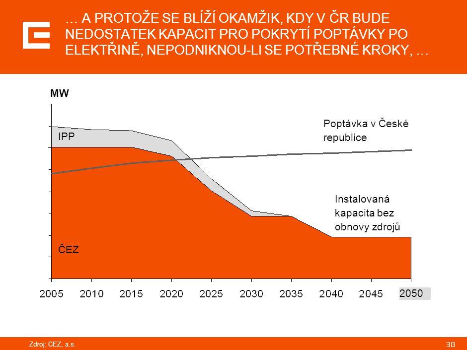 ETU (4x200 MW, komplexní obnova) EPR II (4 x200 MW, komplexní obnova)