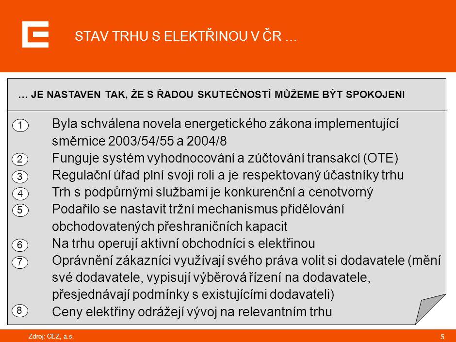 PRG-ZPD008-20041008-11373P1C ZR nám významě pomáhají etablovat se na nových trzích. Role ZR. Regionální přítomnost.