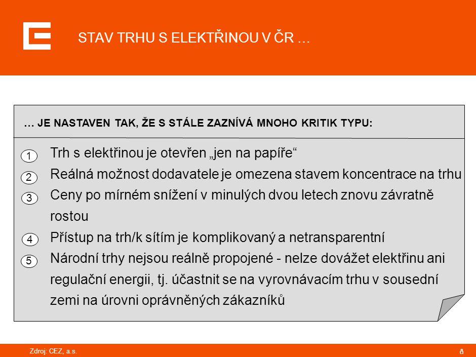 STAV TRHU S ELEKTŘINOU V ČR …