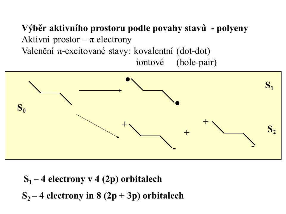 Výběr aktivního prostoru podle povahy stavů - polyeny