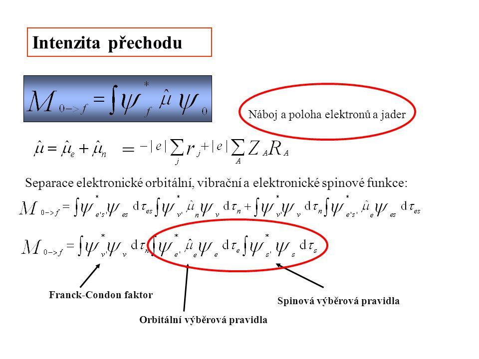 Intenzita přechodu Náboj a poloha elektronů a jader. = Separace elektronické orbitální, vibrační a elektronické spinové funkce: